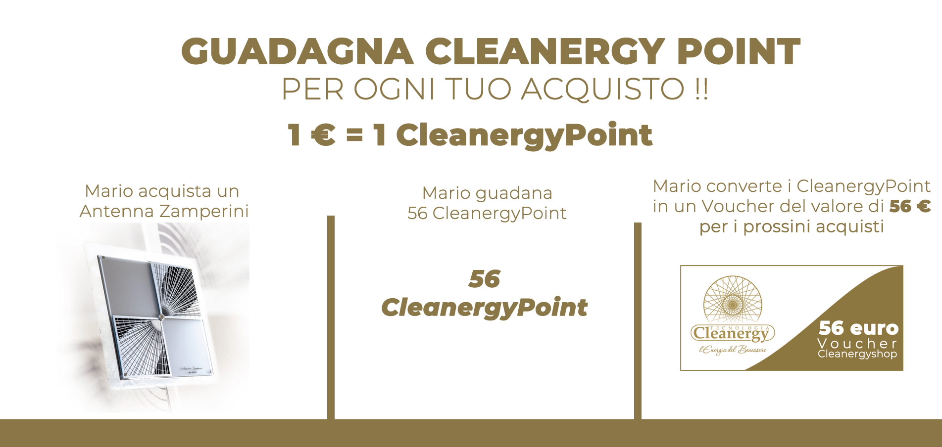 Cleanergypoint